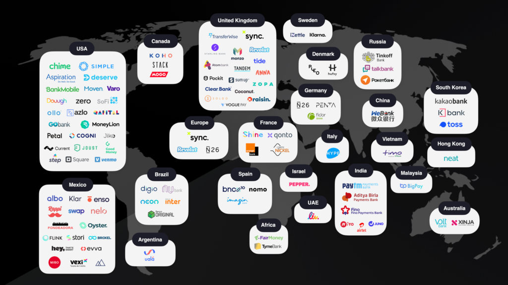The Revolution of UK and European FinTechs focusing on Challenger Banks